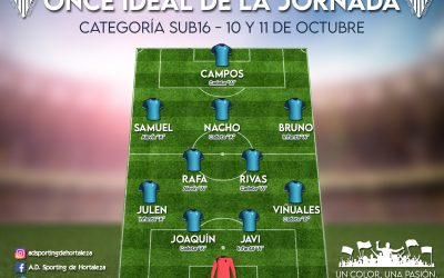 Once ideal